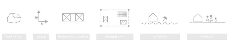 a2x2_architektai_mazas_2